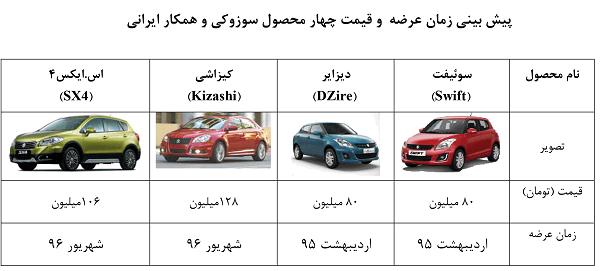سوزوکی و 3 خودرو جدید برای ایران خودرو + قیمت