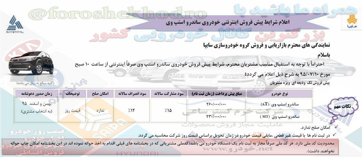 ایران خودرو پیگیری خودرو ثبت نامی پیش فروش مجدد ساندرو استپ وی از 10 مهر + شرایط