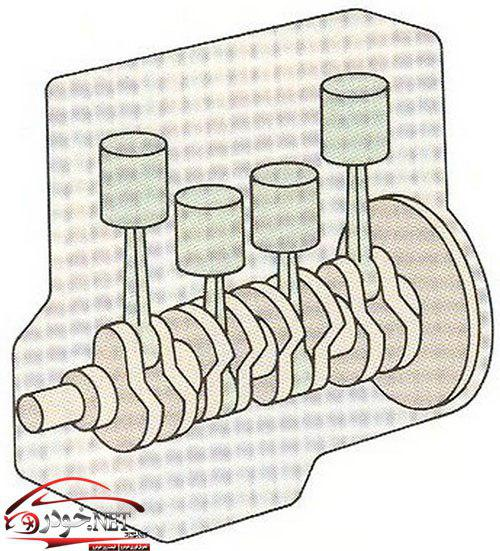 موتورهای خطی